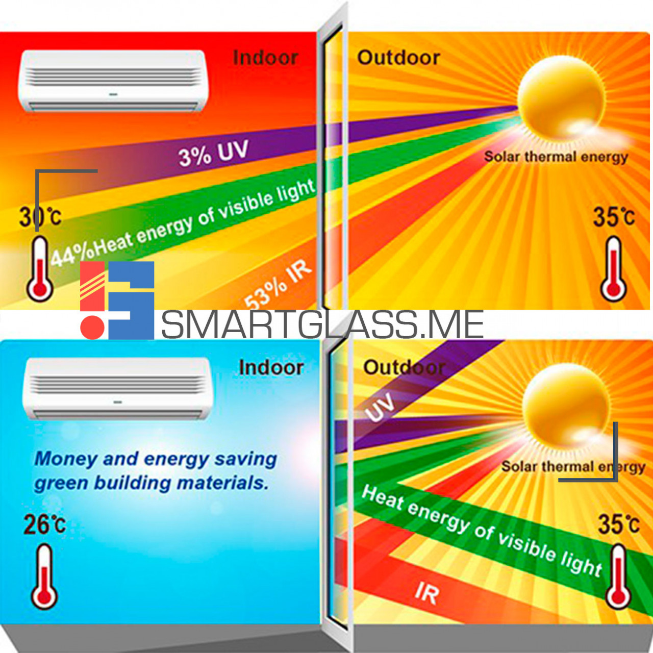 SmartWindow_main